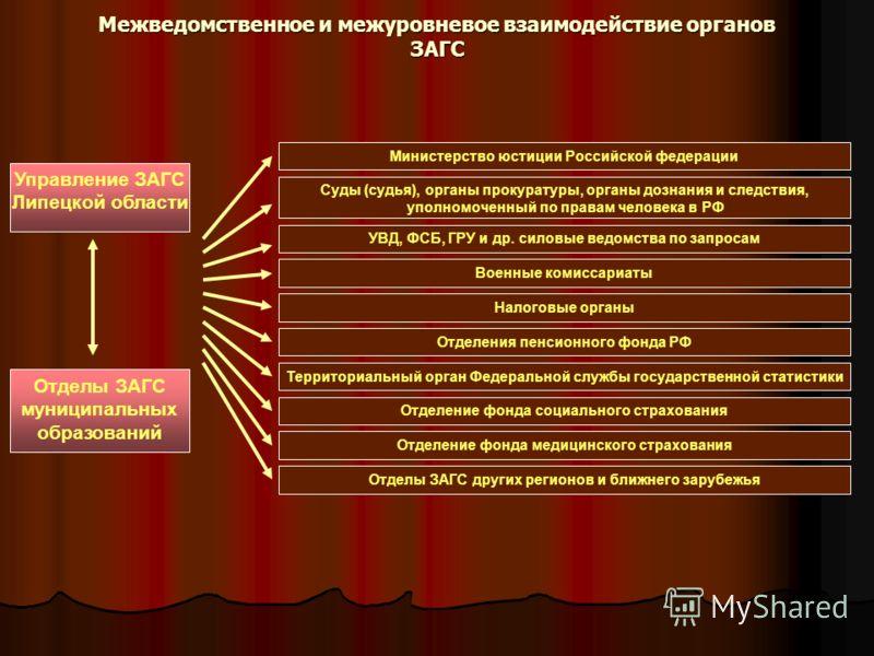 ftp серверы по липецкой области: