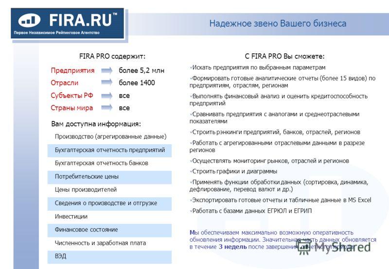 Надежное звено Вашего бизнеса FIRA PRO содержит: Предприятия Отрасли Субъекты РФ Страны мира более 5,2 млн более 1400 все Вам доступна информация: Производство (агрегированные данные) Бухгалтерская отчетность предприятий Бухгалтерская отчетность банк