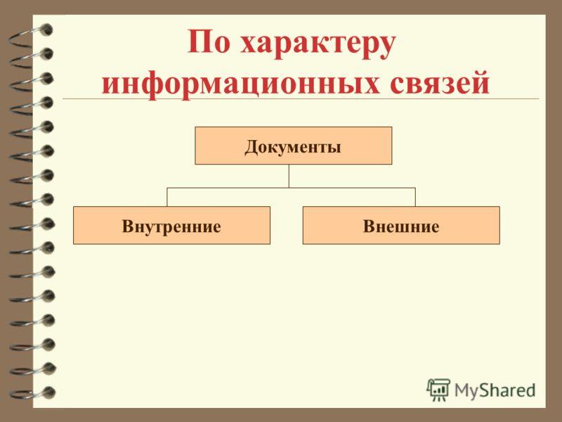 Документы ВнутренниеВнешние По характеру информационных связей