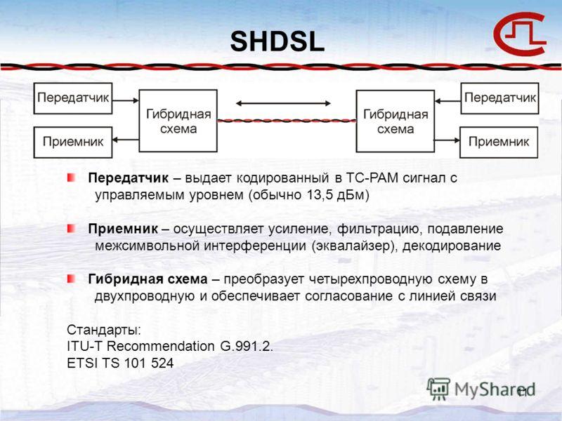 11 SHDSL Передатчик – выдает кодированный в TC-PAM сигнал с управляемым уровнем (обычно 13,5 дБм) Приемник – осуществляет усиление, фильтрацию, подавление межсимвольной интерференции (эквалайзер), декодирование Гибридная схема – преобразует четырехпр