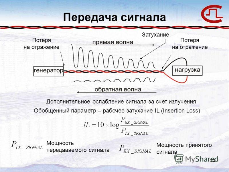 33 Передача сигнала Потеря на отражение Потеря на отражение Затухание Дополнительное ослабление сигнала за счет излучения Обобщенный параметр – рабочее затухание IL (Insertion Loss) Мощность передаваемого сигнала Мощность принятого сигнала