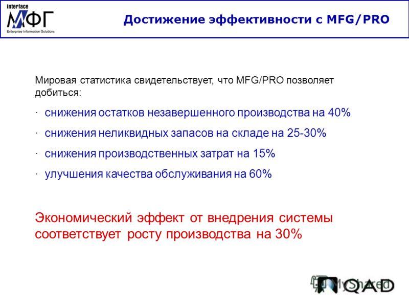 Мировая статистика свидетельствует, что MFG/PRO позволяет добиться: · снижения остатков незавершенного производства на 40% · снижения неликвидных запасов на складе на 25-30% · снижения производственных затрат на 15% · улучшения качества обслуживания