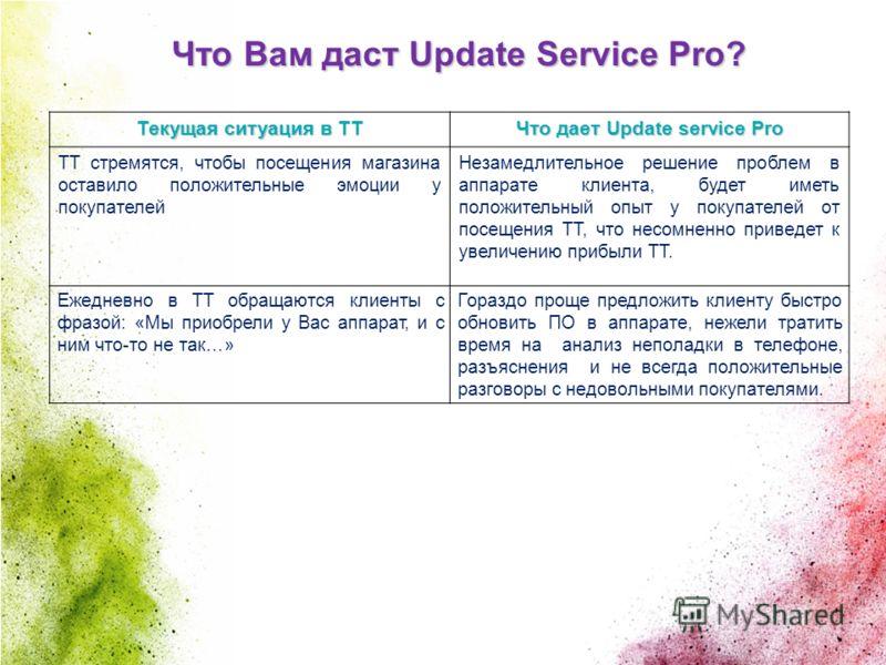 16 CONFIDENTIAL Что Вам даст Update Service Pro? Текущая ситуация в ТТ Что дает Update service Pro ТТ стремятся, чтобы посещения магазина оставило положительные эмоции у покупателей Незамедлительное решение проблем в аппарате клиента, будет иметь пол