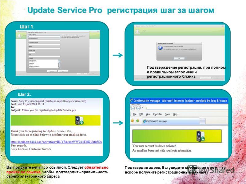 7 CONFIDENTIAL Update Service Pro регистрация шаг за шагом Шаг 1. Подтверждение регистрации, при полном и правильном заполнении регистрационного бланка Шаг 2. Вы получите e-mail обязательно пройти по ссылке, Вы получите e-mail со ссылкой. Следует обя