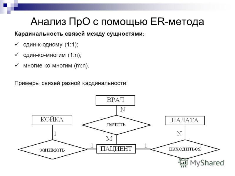 Анализ ПрО с помощью ER-метода Кардинальность связей между сущностями : один-к-одному (1:1); один-ко-многим (1:n); многие-ко-многим (m:n). Примеры связей разной кардинальности: