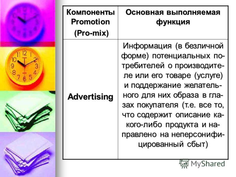 Компоненты Promotion (Pro-mix) (Pro-mix) Основная выполняемая функция Advertising Информация (в безличной форме) потенциальных по- требителей о производите- ле или его товаре (услуге) и поддержание желатель- ного для них образа в гла- зах покупателя