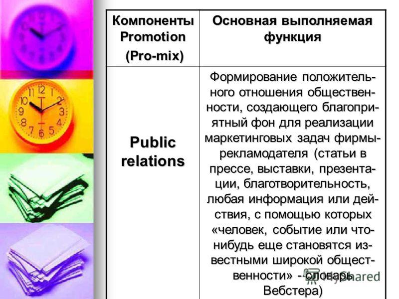 Компоненты Promotion (Pro-mix) (Pro-mix) Основная выполняемая функция Public relations Формирование положитель- ного отношения обществен- ности, создающего благопри- ятный фон для реализации маркетинговых задач фирмы- рекламодателя (статьи в прессе,