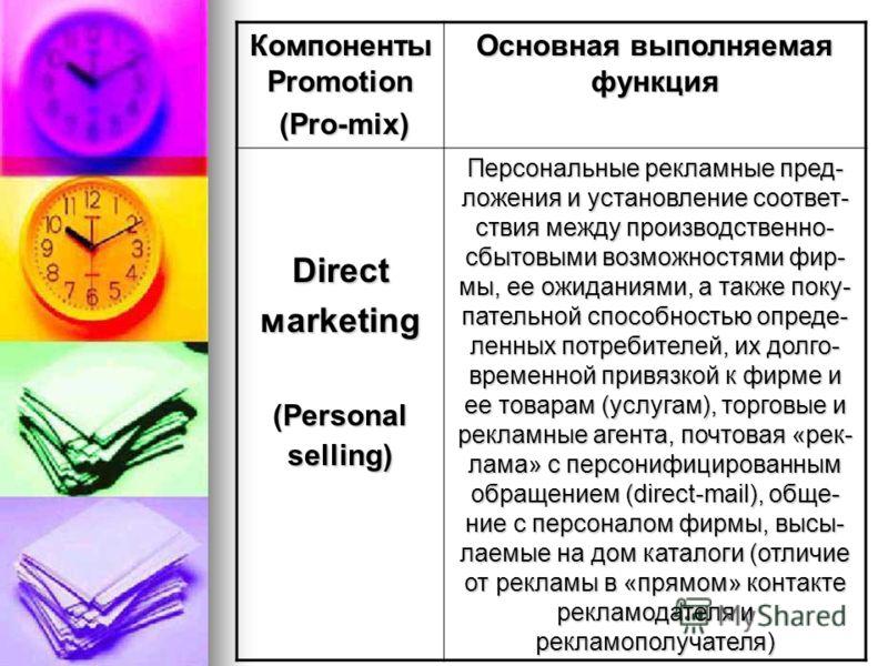 Компоненты Promotion (Pro-mix) (Pro-mix) Основная выполняемая функция Direct мarketing (Personal selling) Персональные рекламные пред- ложения и установление соответ- ствия между производственно- сбытовыми возможностями фир- мы, ее ожиданиями, а такж