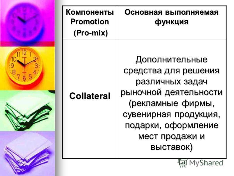 Компоненты Promotion (Pro-mix) (Pro-mix) Основная выполняемая функция Collateral Дополнительные средства для решения различных задач рыночной деятельности (рекламные фирмы, сувенирная продукция, подарки, оформление мест продажи и выставок)