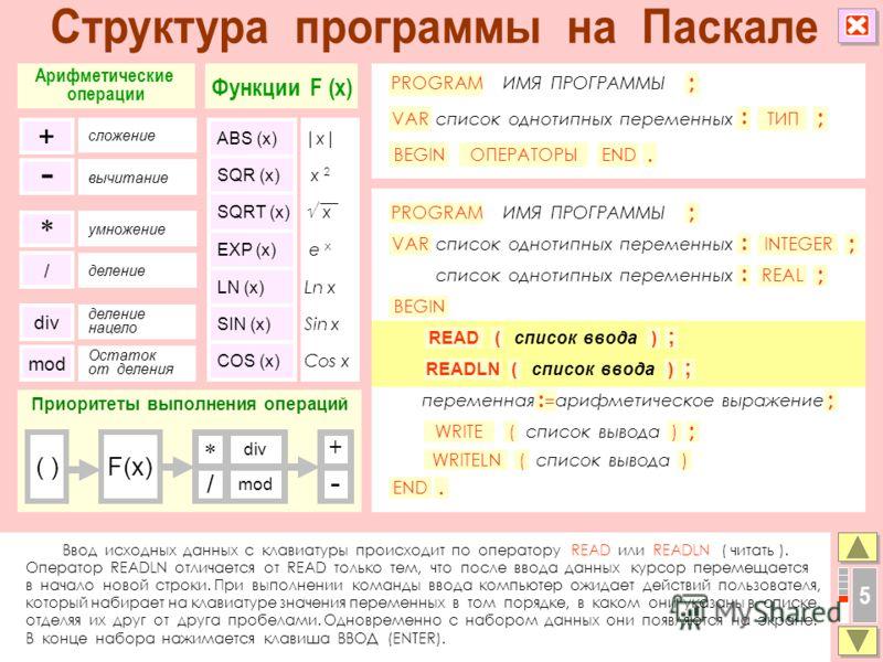Ввод исходных данных с клавиатуры происходит по оператору READ или READLN ( читать ). Оператор READLN отличается от READ только тем, что после ввода данных курсор перемещается в начало новой строки. При выполнении команды ввода компьютер ожидает дейс