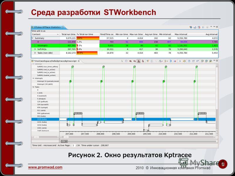8 www.promwad.com 2010 © Инновационная компания Promwad Среда разработки STWorkbench Рисунок 2. Окно результатов Kptracee