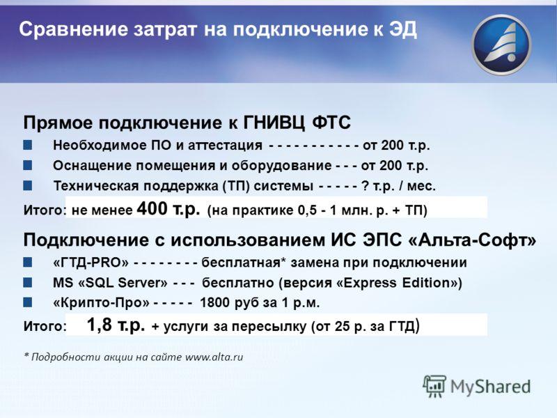 Сравнение затрат на подключение к ЭД Прямое подключение к ГНИВЦ ФТС Необходимое ПО и аттестация - - - - - - - - - - - от 200 т.р. Оснащение помещения и оборудование - - - от 200 т.р. Техническая поддержка (ТП) системы - - - - - ? т.р. / мес. Итого: н