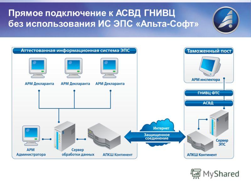 Прямое подключение к АСВД ГНИВЦ без использования ИС ЭПС «Альта-Софт»