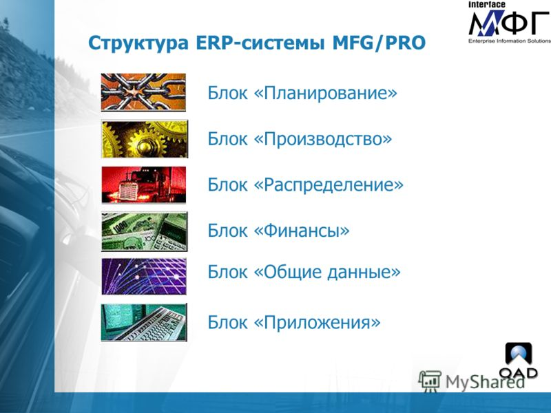 Структура ERP-системы MFG/PRO Производство Блок «Планирование» Блок «Производство» Блок «Распределение» Блок «Финансы» Блок «Общие данные» Блок «Приложения»