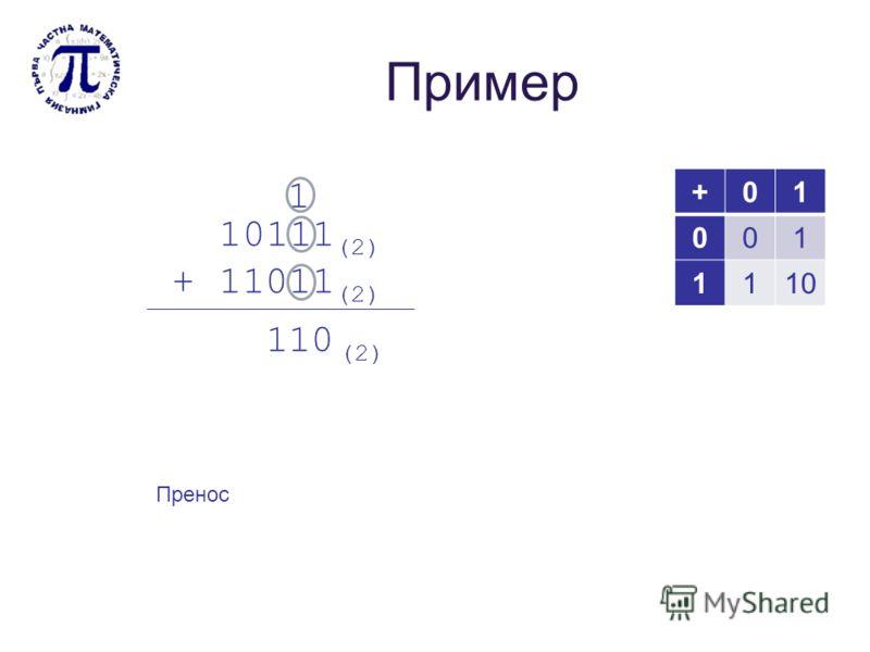 Пример 10111 (2) + 11011 (2) (2) +01 001 1110 0 1 Пренос 1 1