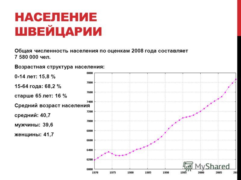Города России по численности населения | Не сидится - клуб ...