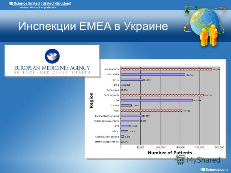 Инспекции EMEA в Украине