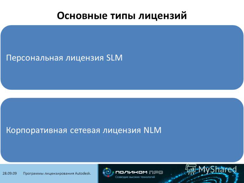 Видеоконференцсвязь. 21.01.09 Основные типы лицензий Видеоконференцсвязь.21.01.09 Программы лицензирования Autodesk.28.09.09 Персональная лицензия SLMКорпоративная сетевая лицензия NLM