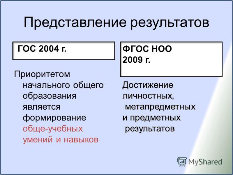 Представление результатов Приоритетом начального общего образования является формирование обще-учебных умений и навыков ГОС 2004 г. ФГОС НОО 2009 г.Достижениеличностных, метапредметных метапредметных и предметных результатов результатов