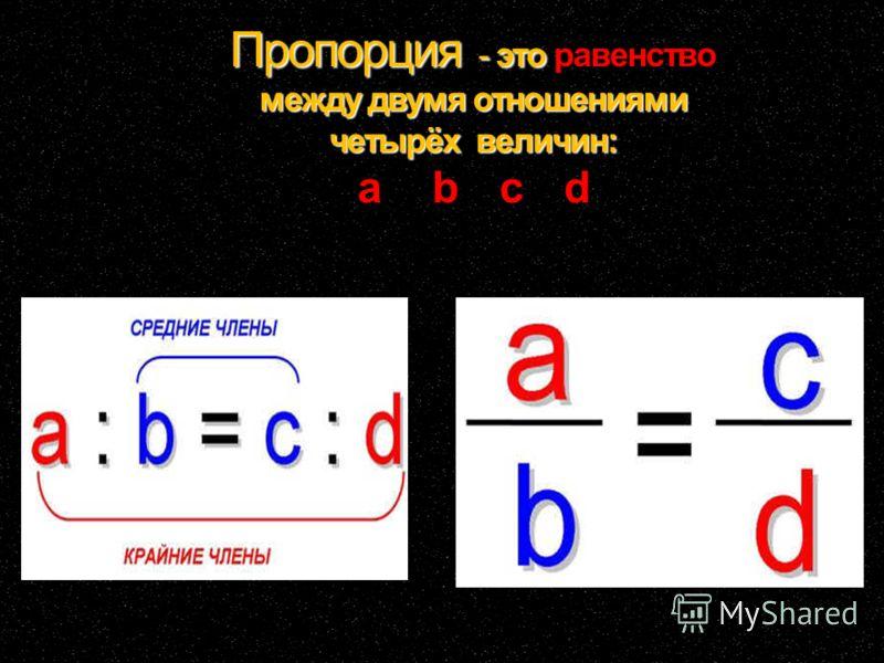 Пропорция - это между двумя отношениями четырёх величин: Пропорция - это равенство между двумя отношениями четырёх величин: a b c d