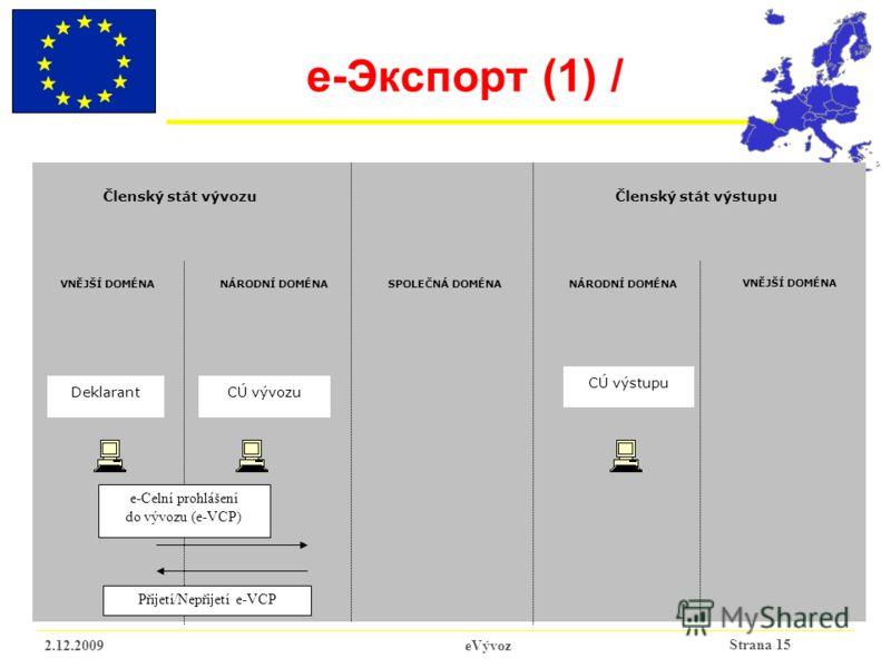 Strana 15 2.12.2009eVývoz e- Экспорт (1) / DeklarantCÚ vývozu CÚ výstupu Členský stát vývozuČlenský stát výstupu SPOLEČNÁ DOMÉNANÁRODNÍ DOMÉNA VNĚJŠÍ DOMÉNA e-Celní prohlášení do vývozu (e-VCP) Přijetí/Nepřijetí e-VCP