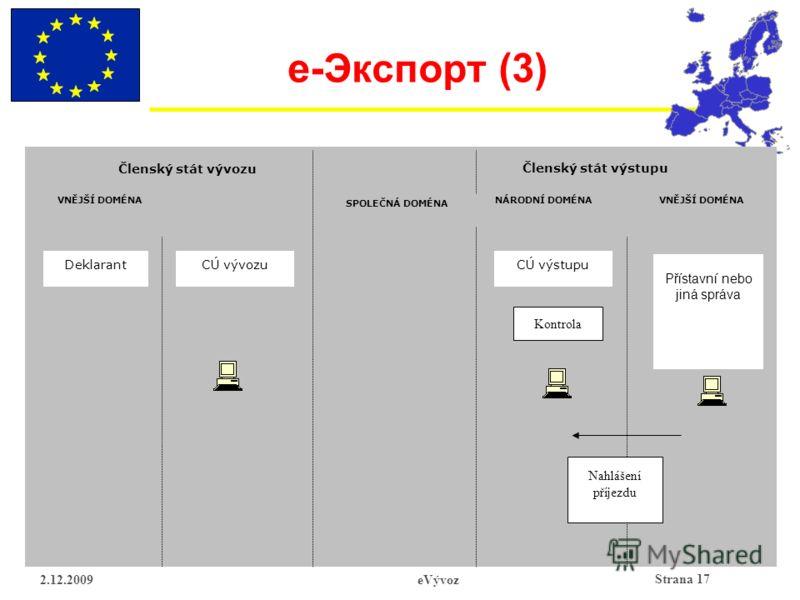 Strana 17 2.12.2009eVývoz e- Экспорт (3) DeklarantCÚ vývozuCÚ výstupu Členský stát vývozuČlenský stát výstupu SPOLEČNÁ DOMÉNA Přístavní nebo jiná správa Nahlášení příjezdu NÁRODNÍ DOMÉNAVNĚJŠÍ DOMÉNA Kontrola