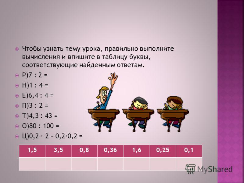 Чтобы узнать тему урока, правильно выполните вычисления и впишите в таблицу буквы, соответствующие найденным ответам. Р)7 : 2 = Н)1 : 4 = Е)6,4 : 4 = П)3 : 2 = Т)4,3 : 43 = О)80 : 100 = Ц)0,2 2 – 0,20,2 = 1,53,50,80,361,60,250,1