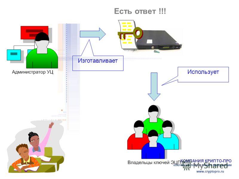 КОМПАНИЯ КРИПТО-ПРО ключевое слово в защите информации www.cryptopro.ru Есть ответ !!! Изготавливает Использует