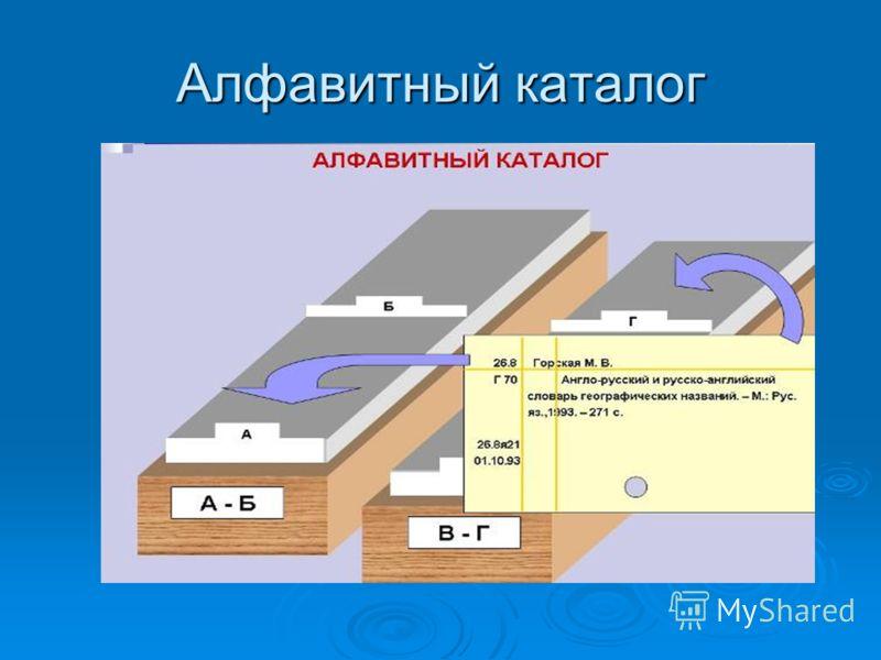 Алфавитный каталог