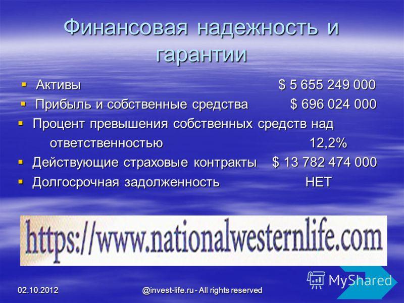 16.08.2012 @invest-life.ru - All rights reserved 7 Финансовая надежность и гарантии Активы $ 5 655 249 000 Активы $ 5 655 249 000 Прибыль и собственные средства $ 696 024 000 Прибыль и собственные средства $ 696 024 000 Процент превышения собственных
