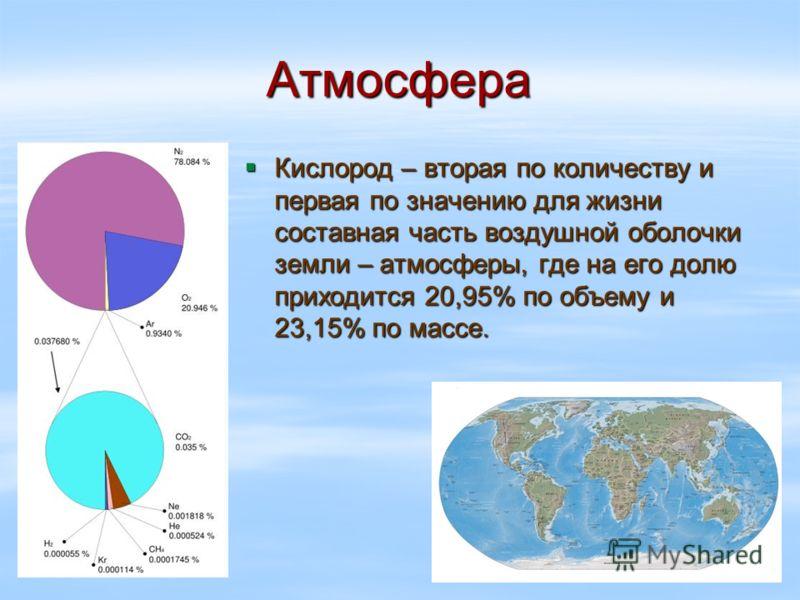 Атмосфера Кислород – вторая по количеству и первая по значению для жизни составная часть воздушной оболочки земли – атмосферы, где на его долю приходится 20,95% по объему и 23,15% по массе. Кислород – вторая по количеству и первая по значению для жиз