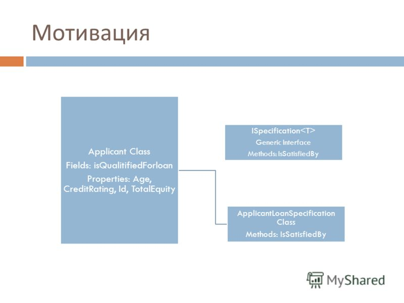 Мотивация Applicant Class Fields: isQualitifiedForloan Properties: Age, CreditRating, Id, TotalEquity ApplicantLoanSpecification Class Methods: IsSatisfiedBy ISpecification Generic Interface Methods: IsSatisfiedBy