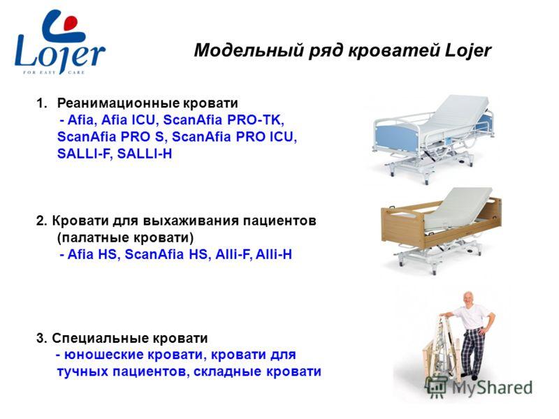 www.lojer.com 1.Реанимационные кровати - Afia, Afia ICU, ScanAfia PRO-TK, ScanAfia PRO S, ScanAfia PRO ICU, SALLI-F, SALLI-H 2. Кровати для выхаживания пациентов (палатные кровати) - Afia HS, ScanAfia HS, Alli-F, Alli-H 3. Специальные кровати - юноше