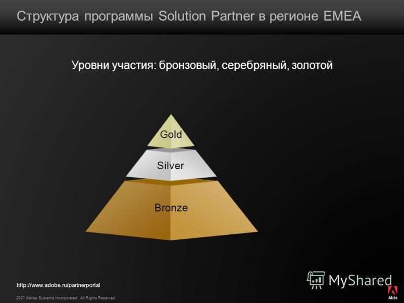 2007 Adobe Systems Incorporated. All Rights Reserved. Структура программы Solution Partner в регионе EMEA http://www.adobe.ru/partnerportal Silver Gold Bronze Уровни участия: бронзовый, серебряный, золотой