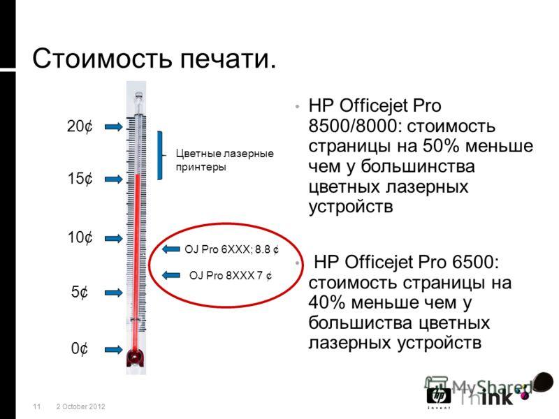 1121 July 2012 Стоимость печати. HP Officejet Pro 8500/8000: cтоимость страницы на 50% меньше чем у большинства цветных лазерных устройств HP Officejet Pro 6500: cтоимость страницы на 40% меньше чем у большиства цветных лазерных устройств 0¢ 5¢ 10¢ 1