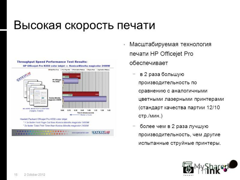 1521 July 2012 Высокая скорость печати Масштабируемая технология печати HP Officejet Pro обеспечивает в 2 раза большую производительность по сравнению с аналогичными цветными лазерными принтерами (стандарт качества партии 12/10 стр./мин.) более чем в