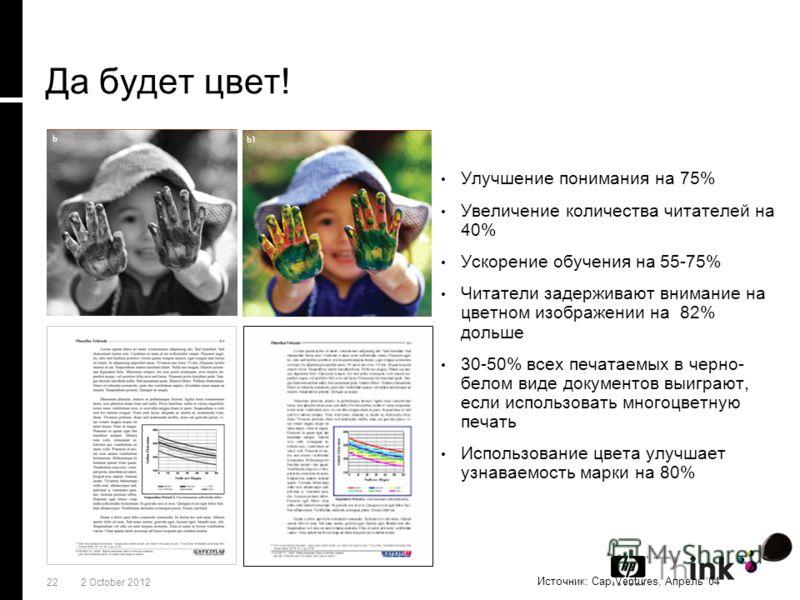 2221 July 2012 Улучшение понимания на 75% Увеличение количества читателей на 40% Ускорение обучения на 55-75% Читатели задерживают внимание на цветном изображении на 82% дольше 30-50% всех печатаемых в черно- белом виде документов выиграют, если испо