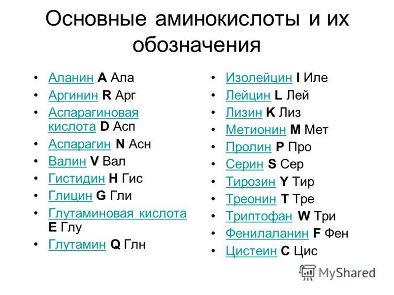 Основные аминокислоты и их обозначения Аланин A АлаАланин Аргинин R АргАргинин Аспарагиновая кислота D АспАспарагиновая кислота Аспарагин N АснАспарагин Валин V ВалВалин Гистидин H ГисГистидин Глицин G ГлиГлицин Глутаминовая кислота E ГлуГлутаминовая