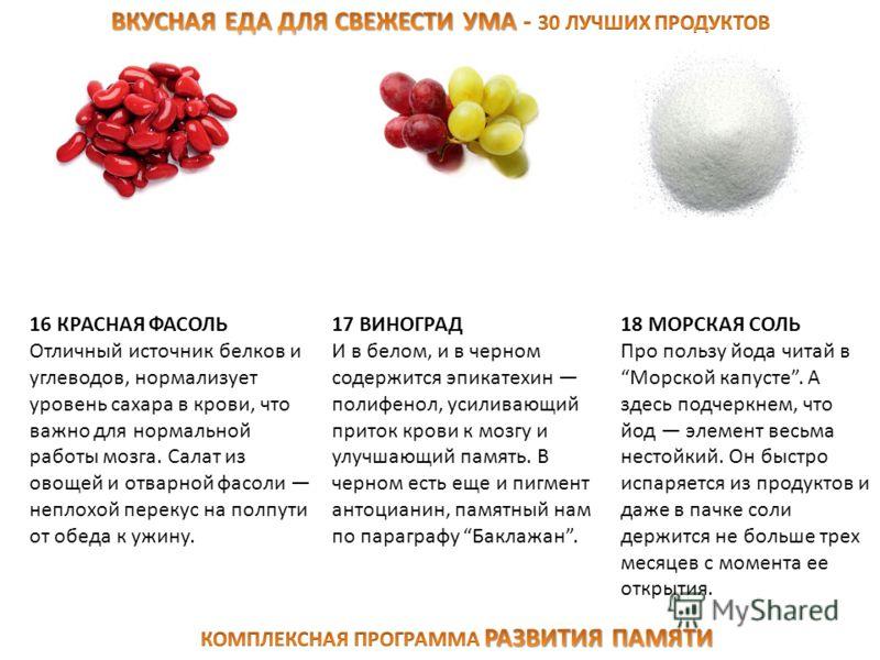 16 КРАСНАЯ ФАСОЛЬ Отличный источник белков и углеводов, нормализует уровень сахара в крови, что важно для нормальной работы мозга. Салат из овощей и отварной фасоли неплохой перекус на полпути от обеда к ужину. 17 ВИНОГРАД И в белом, и в черном содер