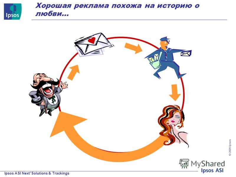 Ipsos ASI Next*Solutions & Trackings © 200 9 Ipsos Хорошая реклама похожа на историю о любви…