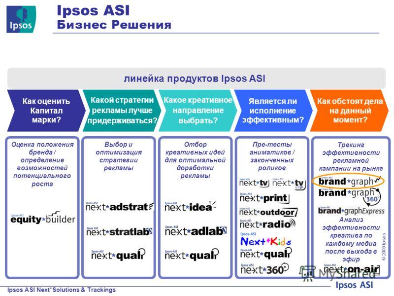 Ipsos ASI Next*Solutions & Trackings © 200 9 Ipsos Ipsos ASI Бизнес Решения линейка продуктов Ipsos ASI Как оценить Капитал марки? Является ли исполнение эффективным? Как обстоят дела на данный момент? Какой стратегии рекламы лучше придерживаться? Ка
