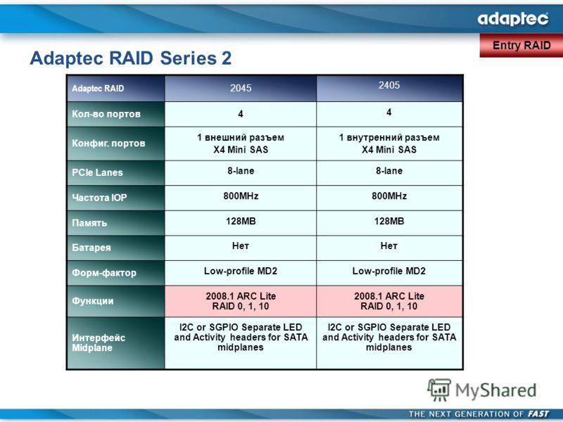 Adaptec RAID Series 2 Adaptec RAID 2045 2405 Кол-во портов4 4 Конфиг. портов 1 внешний разъем X4 Mini SAS 1 внутренний разъем X4 Mini SAS PCIe Lanes 8-lane Частота IOP 800MHz Память 128MB Батарея Нет Форм-фактор Low-profile MD2 Функции 2008.1 ARC Lit