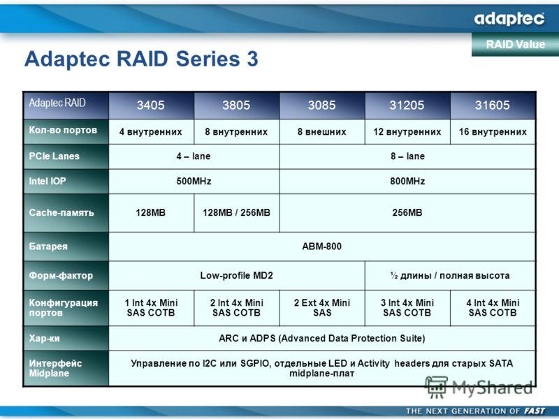 Adaptec RAID Series 3 Adaptec RAID 3405380530853120531605 Кол-во портов 4 внутренних8 внутренних8 внешних12 внутренних16 внутренних PCIe Lanes4 – lane8 – lane Intel IOP500MHz800MHz Cache-память128MB128MB / 256MB256MB БатареяABM-800 Форм-факторLow-pro