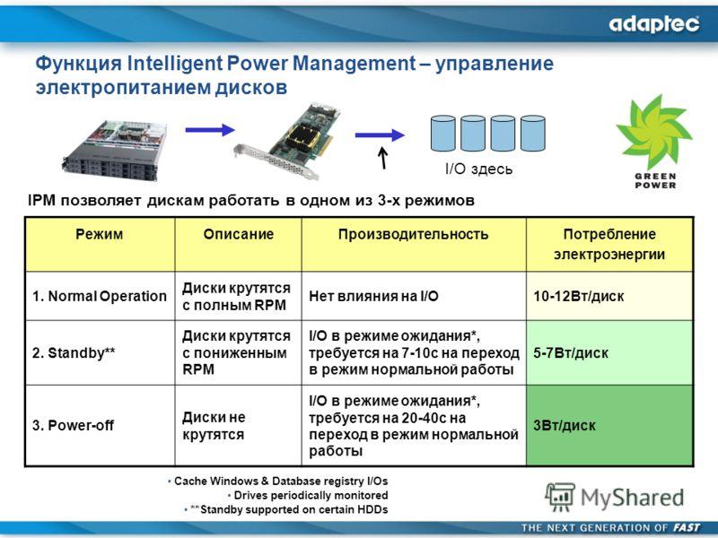 Функция Intelligent Power Management – управление электропитанием дисков I/O здесь IPM позволяет дискам работать в одном из 3-х режимов РежимОписаниеПроизводительность Потребление электроэнергии 1. Normal Operation Диски крутятся с полным RPM Нет вли