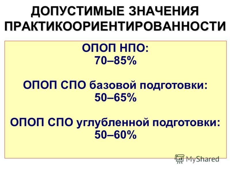 ДОПУСТИМЫЕ ЗНАЧЕНИЯ ПРАКТИКООРИЕНТИРОВАННОСТИ разработка чернового варианта БУП и определение «нагрузки» по каждой дисциплине, ПМ (МДК + практика) ОПОП НПО: 70–85% ОПОП СПО базовой подготовки: 50–65% ОПОП СПО углубленной подготовки: 50–60%