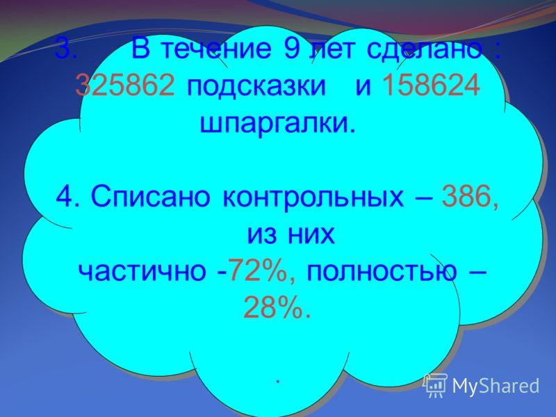2. Зафиксировано: 2125 ответов не знаю по следующим причинам: не было расписания – 22%; не было света – 57%; не было времени – 10%; забыл – 28%; не записано в тетради – 22%; меня в прошлый раз вызывали – 5%; отсутствовал на прошлом уроке – 12%