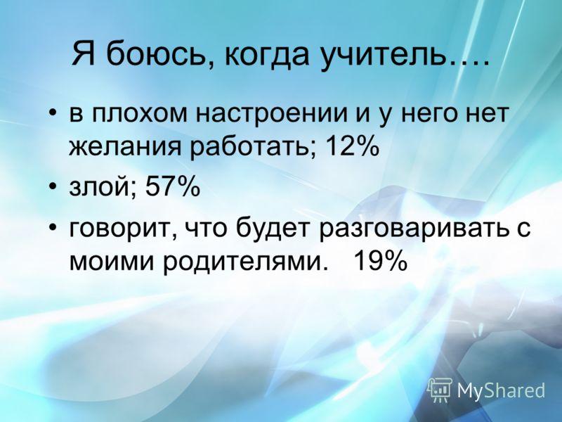 Я боюсь, когда учитель…. в плохом настроении и у него нет желания работать; 12% злой; 57% говорит, что будет разговаривать с моими родителями. 19%