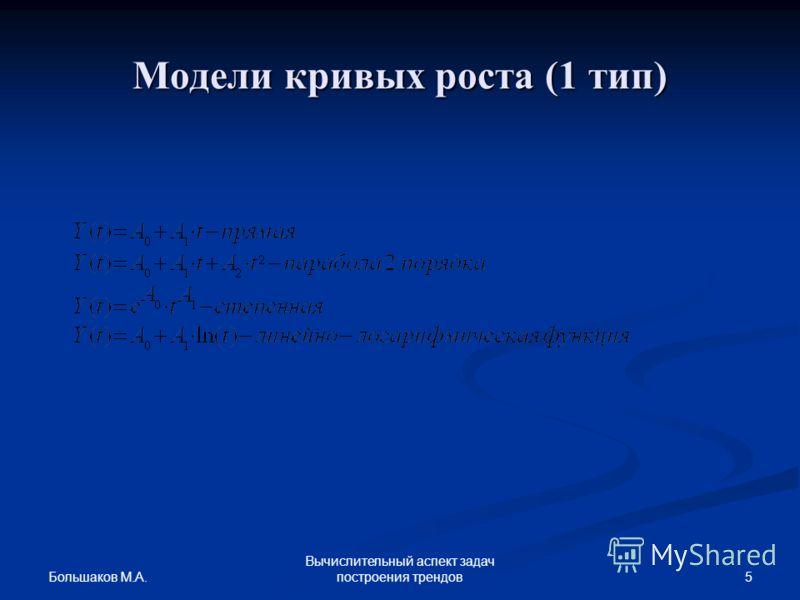 Большаков М.А. 5 Вычислительный аспект задач построения трендов Модели кривых роста (1 тип)