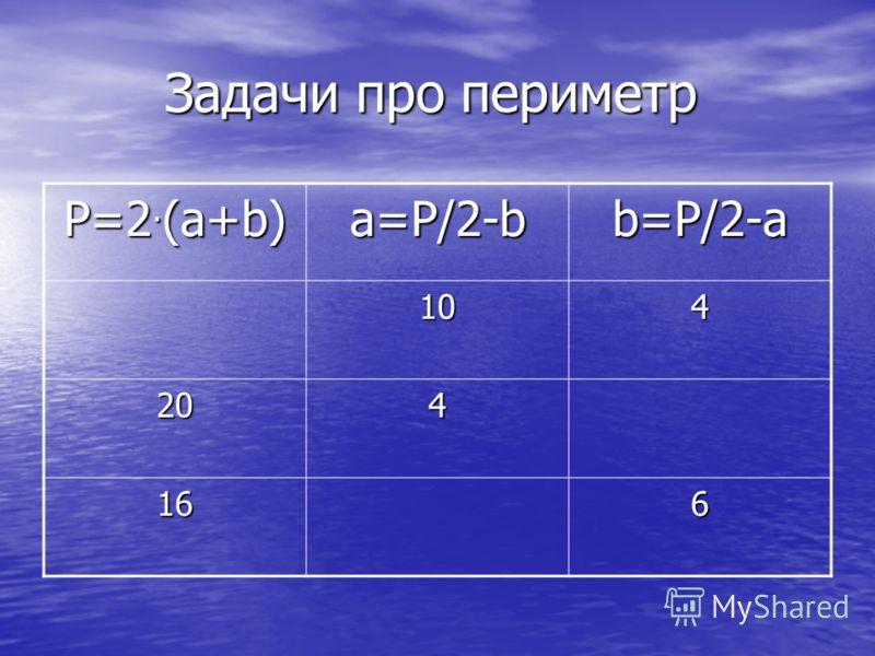 Задачи про периметр P=2. (a+b) a=P/2-b b=P/2-a 104 204 16 6