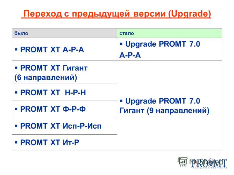 Переход с предыдущей версии (Upgrade) былостало PROMT XT А-Р-А Upgrade PROMT 7.0 A-P-A PROMT XT Гигант (6 направлений) Upgrade PROMT 7.0 Гигант (9 направлений) PROMT XT Н-Р-Н PROMT XT Ф-Р-Ф PROMT XT Исп-Р-Исп PROMT XT Ит-Р